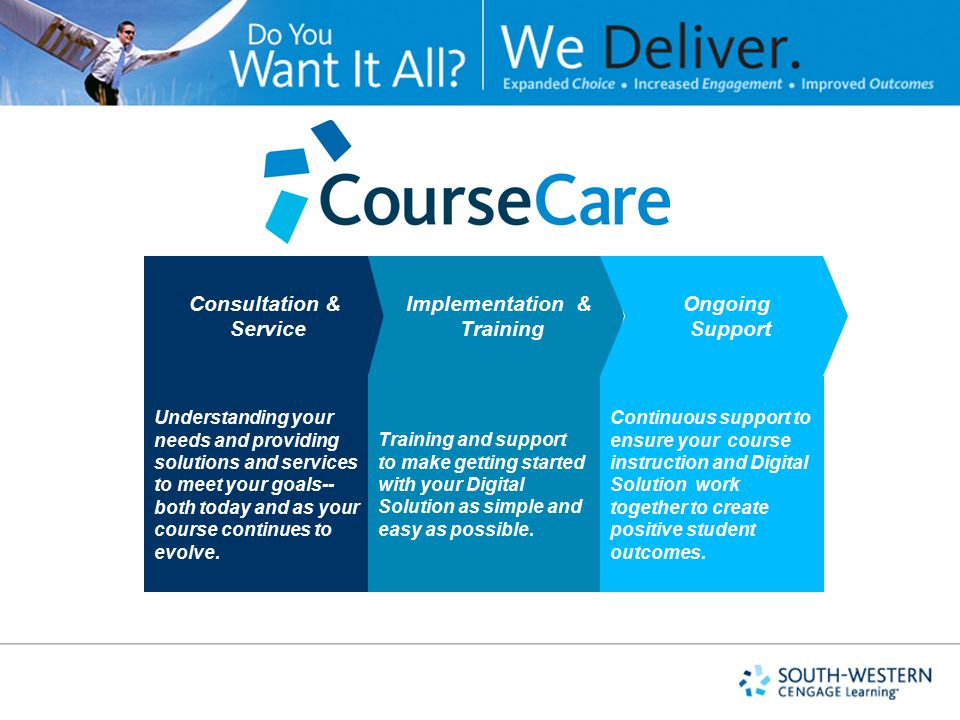 Consultation & Service Implementation & Training Ongoing Support Continuous support to ensure your course instruction and Digital Solution work together to create positive student outcomes.