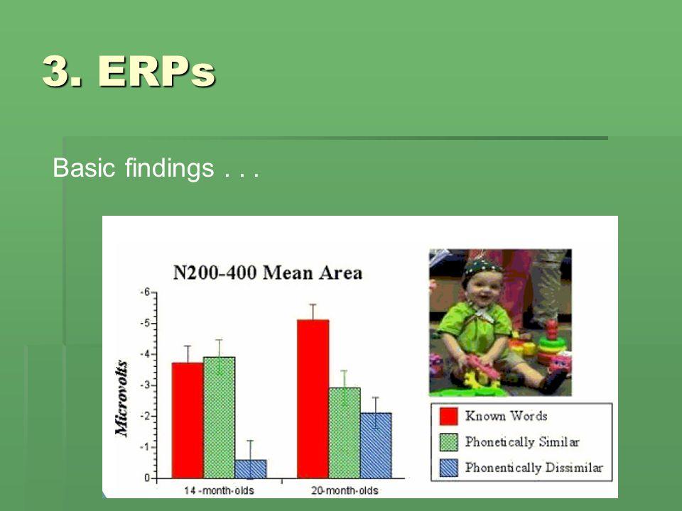 3. ERPs Basic findings...
