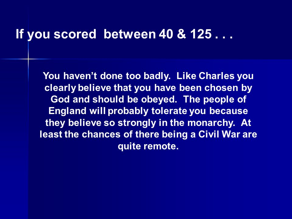 If you scored between 40 & 125... You haven't done too badly. Like Charles you clearly believe that you have been chosen by God and should be obeyed.
