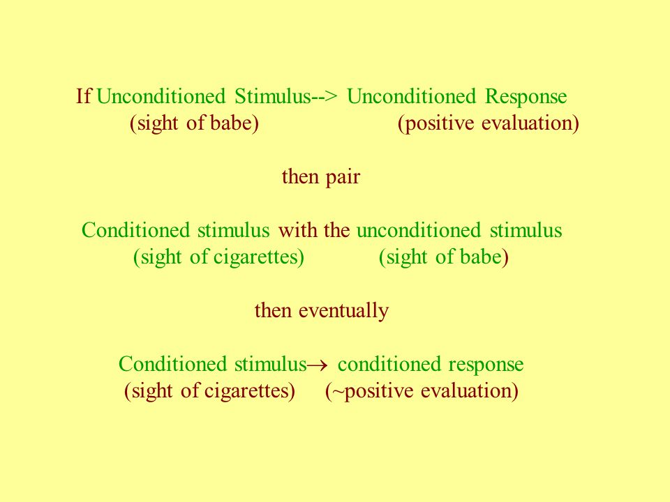 If Unconditioned Stimulus--> Unconditioned Response (sight of babe)(positive evaluation) then pair Conditioned stimulus with the unconditioned stimulus (sight of cigarettes) (sight of babe) then eventually Conditioned stimulus  conditioned response (sight of cigarettes) (~positive evaluation)
