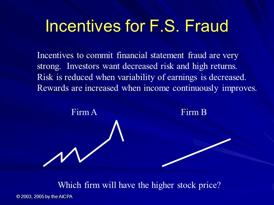 © 2003, 2005 by the AICPA Incentives for F.S.