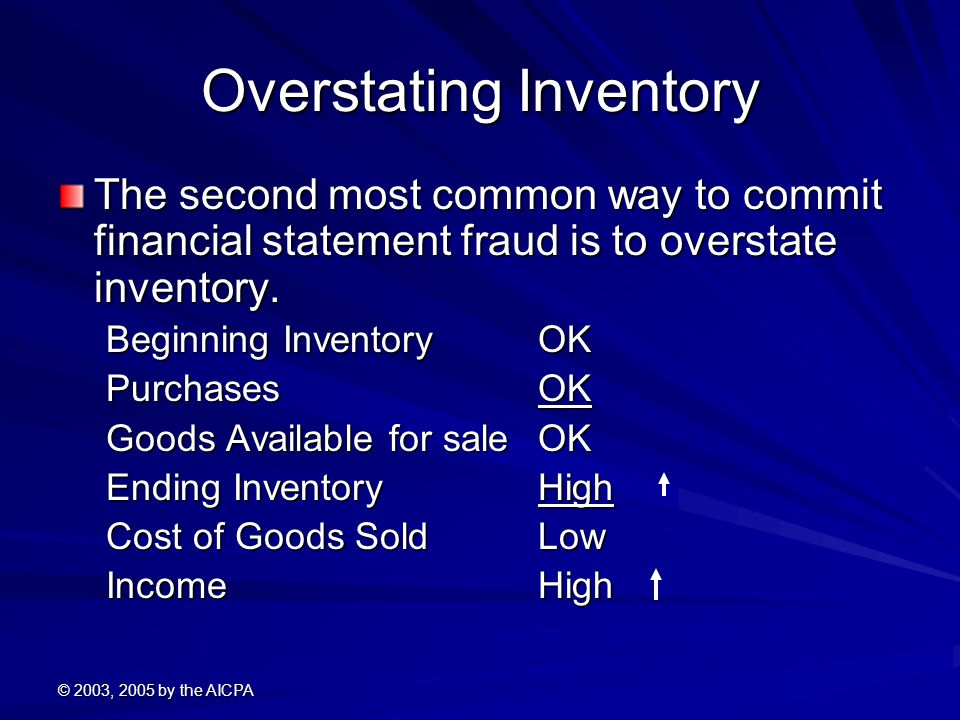 © 2003, 2005 by the AICPA Overstating Inventory The second most common way to commit financial statement fraud is to overstate inventory.