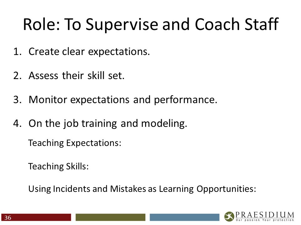 Role: To Supervise and Coach Staff 1.Create clear expectations. 2.Assess their skill set. 3.Monitor expectations and performance. 4.On the job trainin