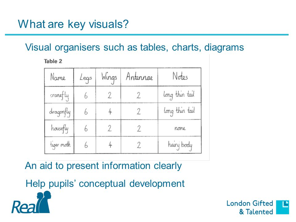 What are key visuals.