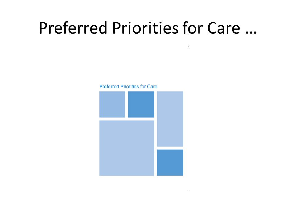 Preferred Priorities for Care …