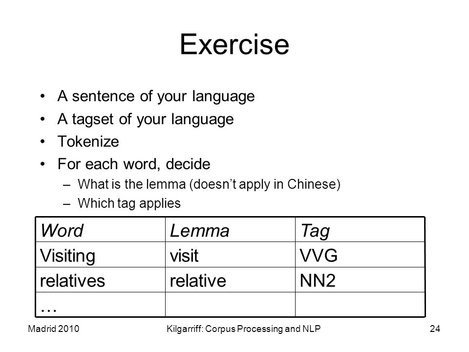 Madrid 2010Kilgarriff: Corpus Processing and NLP24 Exercise A sentence of your language A tagset of your language Tokenize For each word, decide –What