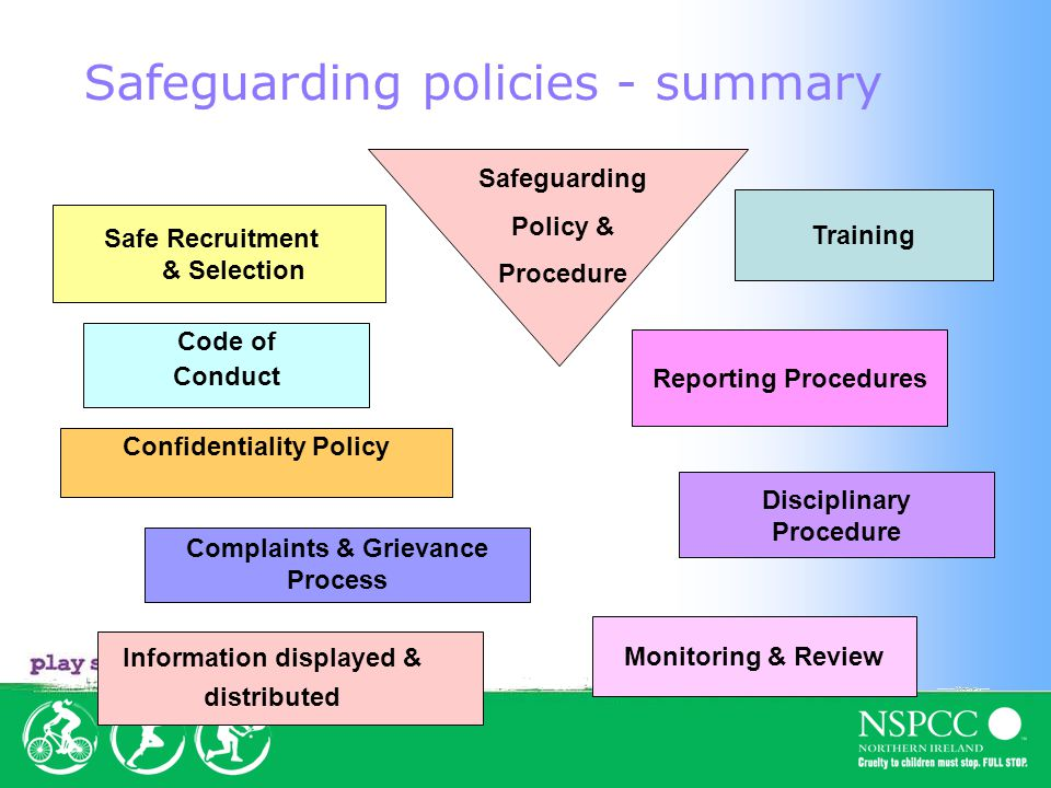 Confidentiality Policy Safeguarding policies - summary Code of Conduct Reporting Procedures Safe Recruitment & Selection Training Disciplinary Procedure Information displayed & distributed Safeguarding Policy & Procedure Complaints & Grievance Process Monitoring & Review