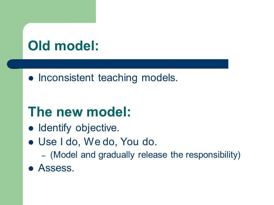 Old model: Inconsistent teaching models. The new model: Identify objective. Use I do, We do, You do. – (Model and gradually release the responsibility
