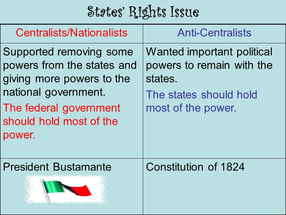 A Question of States' Right Some leaders of the Mexican government did not approve of the states' having so much power under the Constitution of 1824.