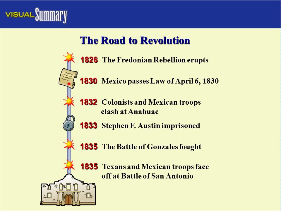 MAIN IDEA When Santa Anna gained control of the Mexican government, he sent Mexican troops into Texas once again. His actions convinced many Texans th