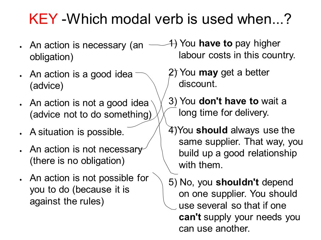 KEY -Which modal verb is used when...? ● An action is necessary (an obligation) ● An action is a good idea (advice) ● An action is not a good idea (ad