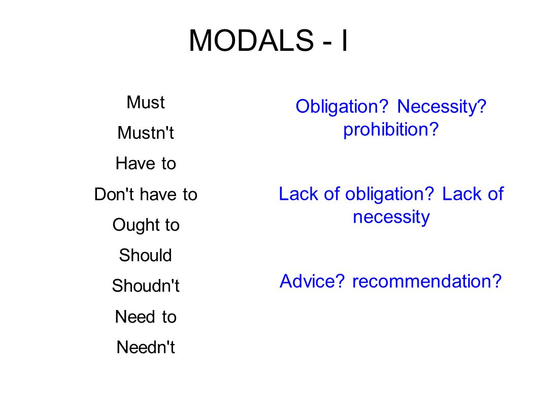 Must: obligation Mustn t: prohibition Have to: obligation Don t have to: lack of necessity Ought to: advice/recommendation Should: advice/recommendation Shoudn t: advice/recommendation Need to: necessity Needn t: lack of necessity