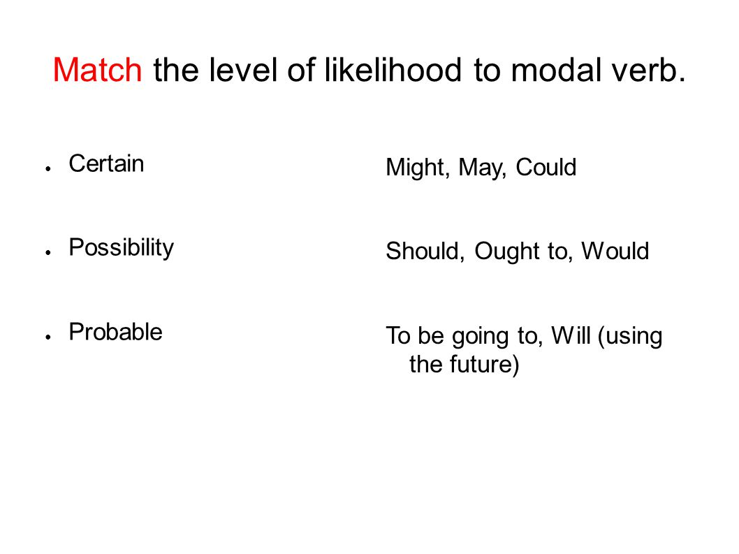 Which modal verb is used when....