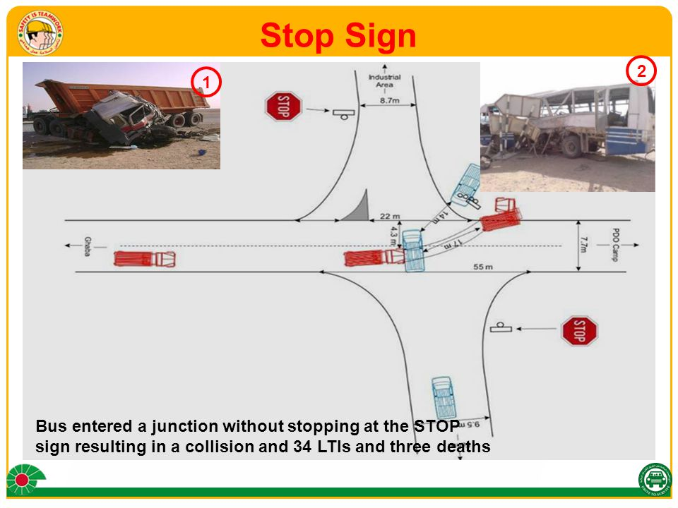 Left Hand Junction Sign Driver didn't stop or slow sufficiently and took the junction at speed resulting in the vehicle rollover and an LTI