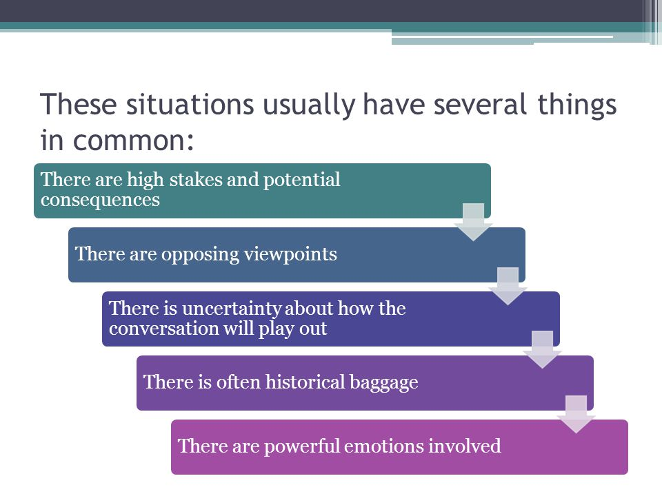 These situations usually have several things in common: There are high stakes and potential consequences There are opposing viewpoints There is uncert