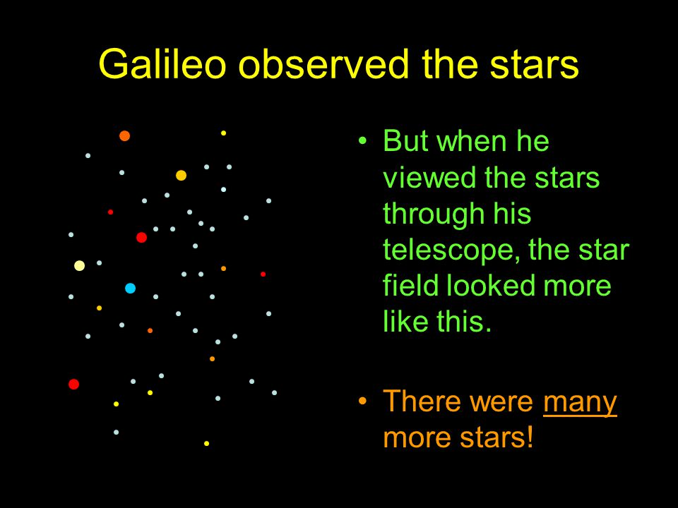 Galileo observed the stars But when he viewed the stars through his telescope, the star field looked more like this. There were many more stars!