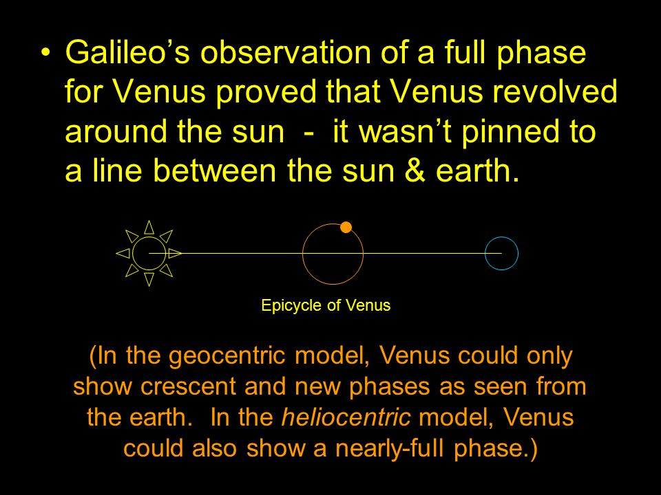 Galileo's observation of a full phase for Venus proved that Venus revolved around the sun - it wasn't pinned to a line between the sun & earth. Epicyc