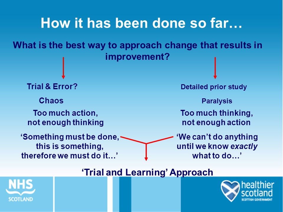 Setting challenging aims - is it worth doing.