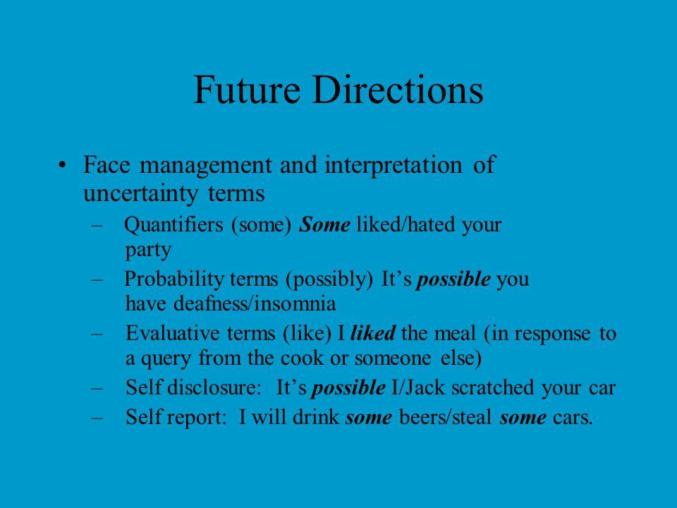 Percentage Negative Interpretations as Function of Perspective (Holtgraves, 2005)