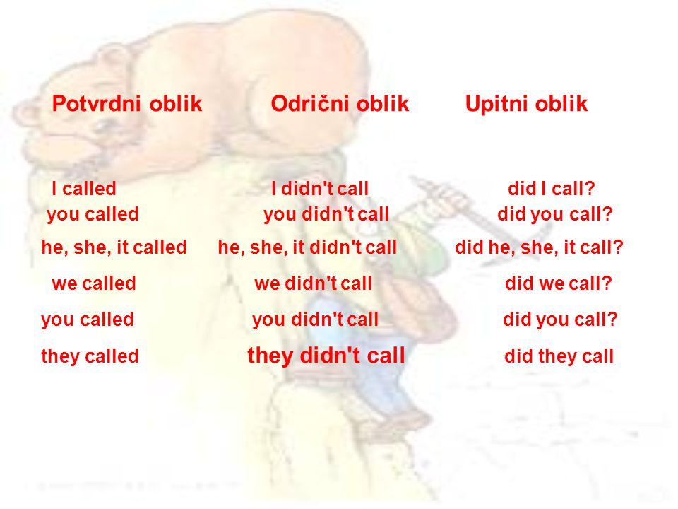 Potvrdni oblik Odrični oblik Upitni oblik I called I didn't call did I call? you called you didn't call did you call? he, she, it called he, she, it d