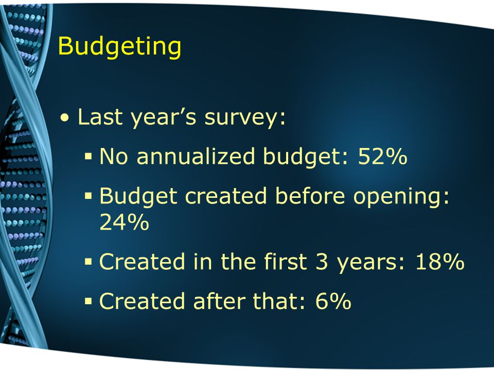 Budgeting = Existence Where have all our SIM dollars gone?