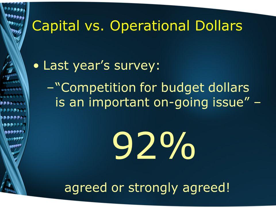 Capital vs.