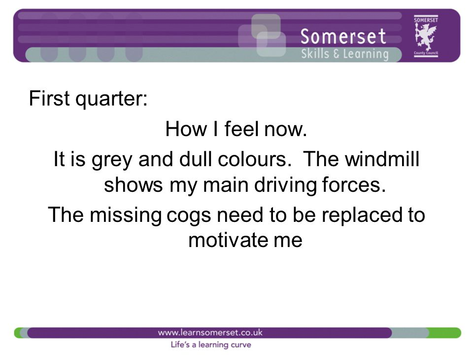 First quarter: How I feel now. It is grey and dull colours.