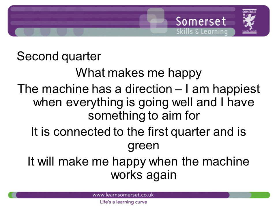 Second quarter What makes me happy The machine has a direction – I am happiest when everything is going well and I have something to aim for It is connected to the first quarter and is green It will make me happy when the machine works again