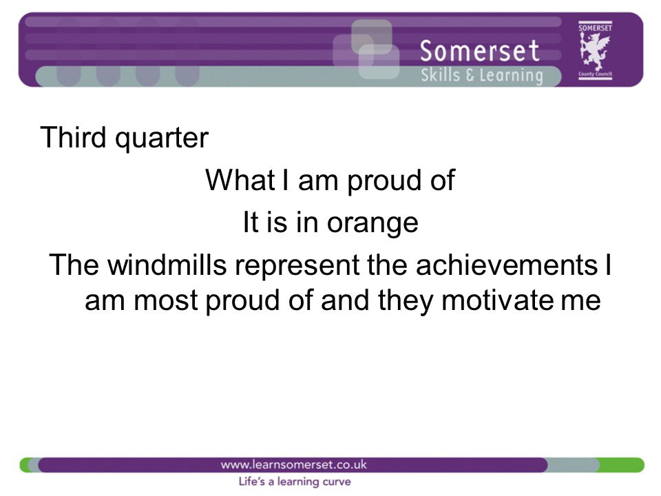 Third quarter What I am proud of It is in orange The windmills represent the achievements I am most proud of and they motivate me