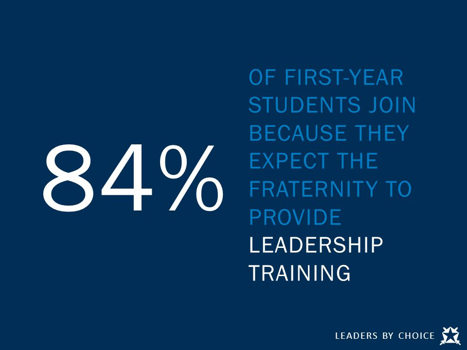 LEADERS BY CHOICE 84% OF FIRST-YEAR STUDENTS JOIN BECAUSE THEY EXPECT THE FRATERNITY TO PROVIDE LEADERSHIP TRAINING