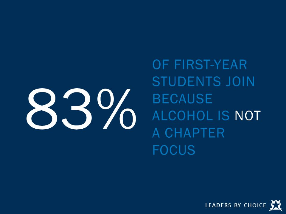 LEADERS BY CHOICE 83% OF FIRST-YEAR STUDENTS JOIN BECAUSE ALCOHOL IS NOT A CHAPTER FOCUS