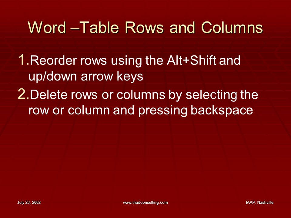 July 23, 2002www.triadconsulting.comIAAP, Nashville Word –Table Rows and Columns 1. Reorder rows using the Alt+Shift and up/down arrow keys 2. Delete