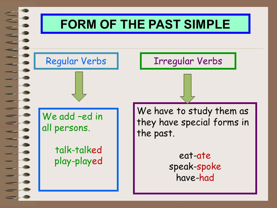 FORM OF THE PAST SIMPLE Regular Verbs We add –ed in all persons. talk-talked play-played We have to study them as they have special forms in the past.