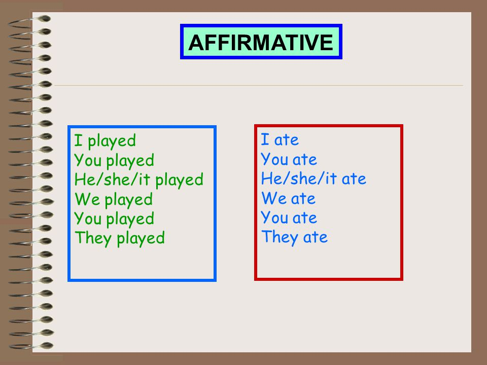 AFFIRMATIVE I played You played He/she/it played We played You played They played I ate You ate He/she/it ate We ate You ate They ate