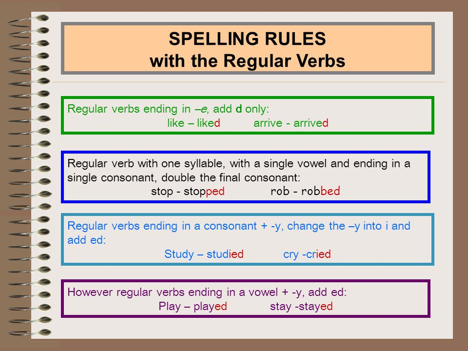 SPELLING RULES with the Regular Verbs Regular verb with one syllable, with a single vowel and ending in a single consonant, double the final consonant