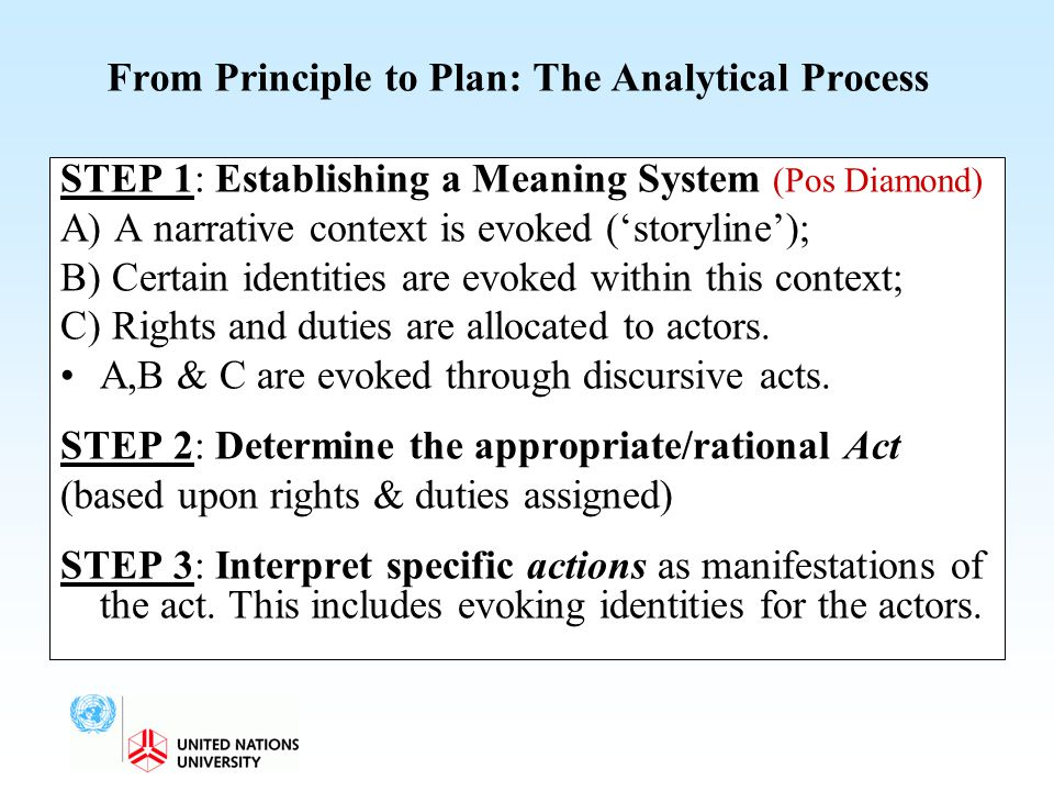 From Principle to Plan: The Analytical Process STEP 1: Establishing a Meaning System (Pos Diamond) A) A narrative context is evoked ('storyline'); B) Certain identities are evoked within this context; C) Rights and duties are allocated to actors.