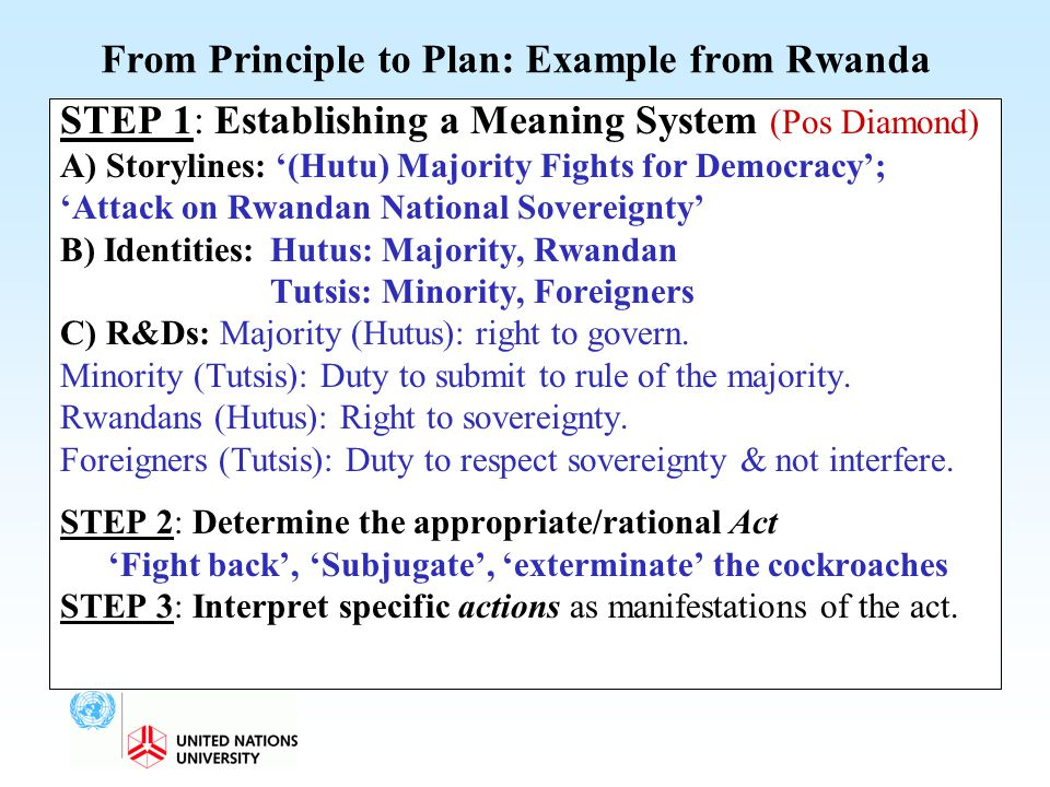 From Principle to Plan: Example from Rwanda STEP 1: Establishing a Meaning System (Pos Diamond) A) Storylines: '(Hutu) Majority Fights for Democracy';