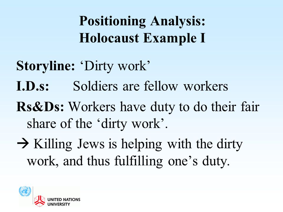Positioning Analysis: Holocaust Example I Storyline: 'Dirty work' I.D.s: Soldiers are fellow workers Rs&Ds: Workers have duty to do their fair share o