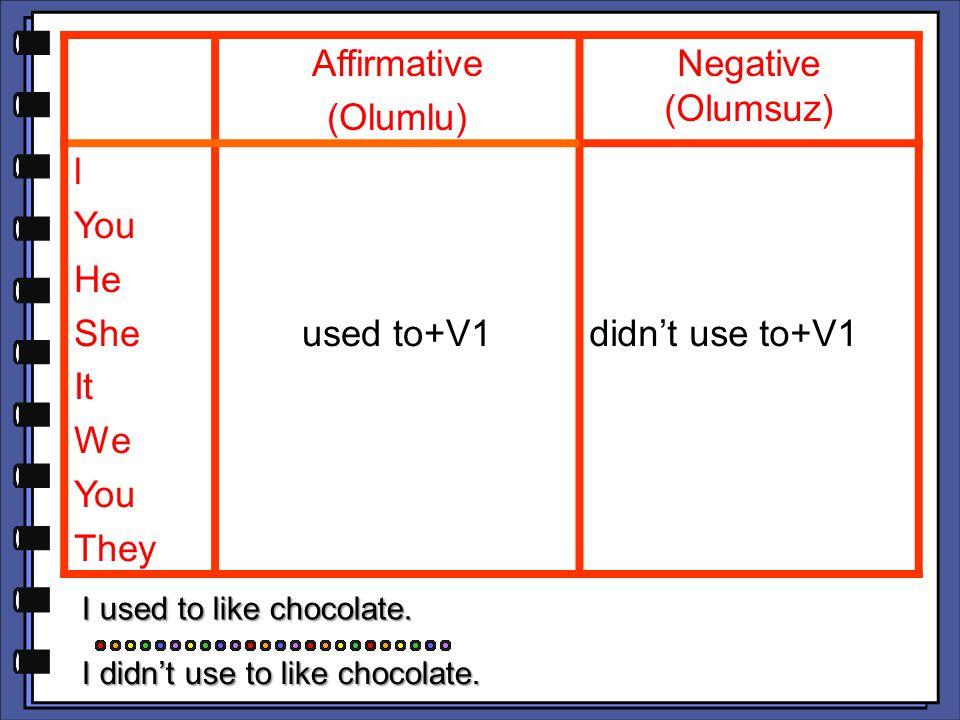 Affirmative (Olumlu) Negative (Olumsuz) l You He She It We You They used to+V1 didn't use to+V1 I used to like chocolate.