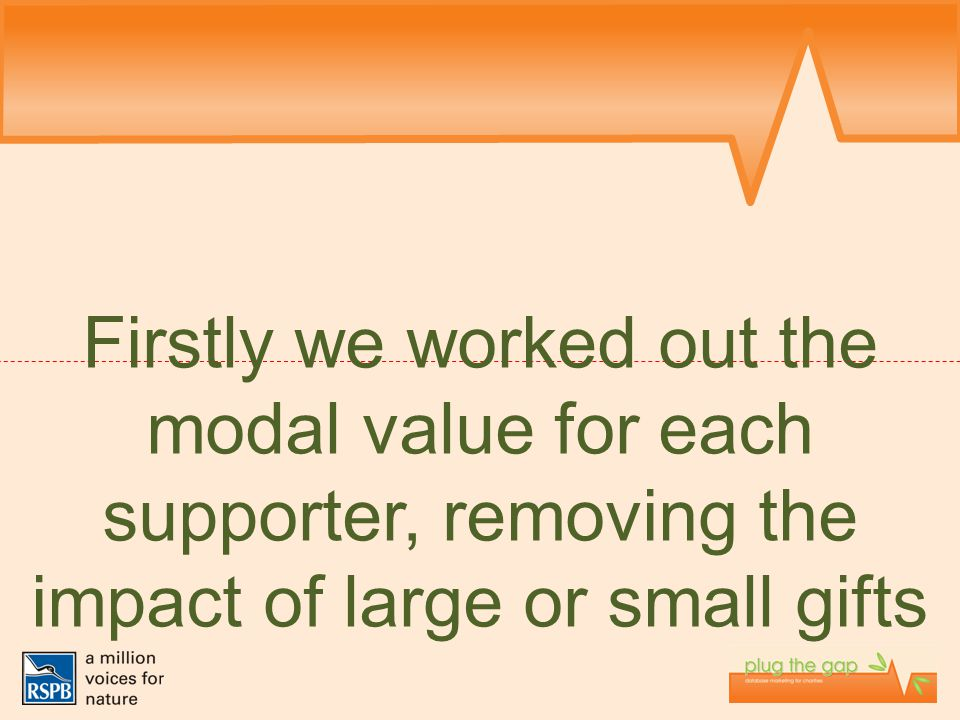 Firstly we worked out the modal value for each supporter, removing the impact of large or small gifts