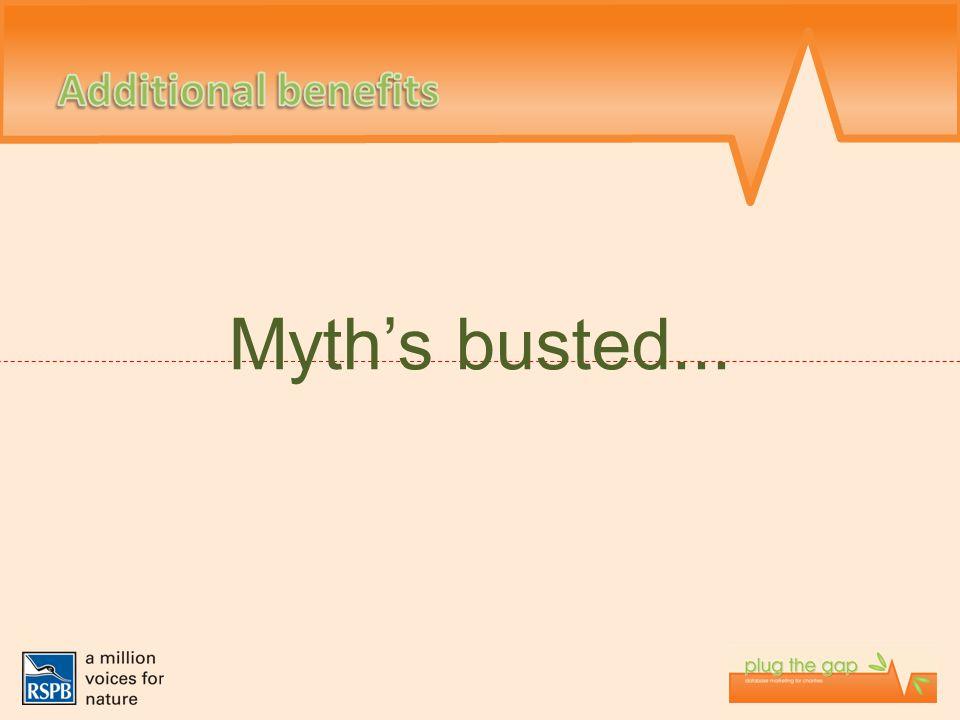 Myth's busted...