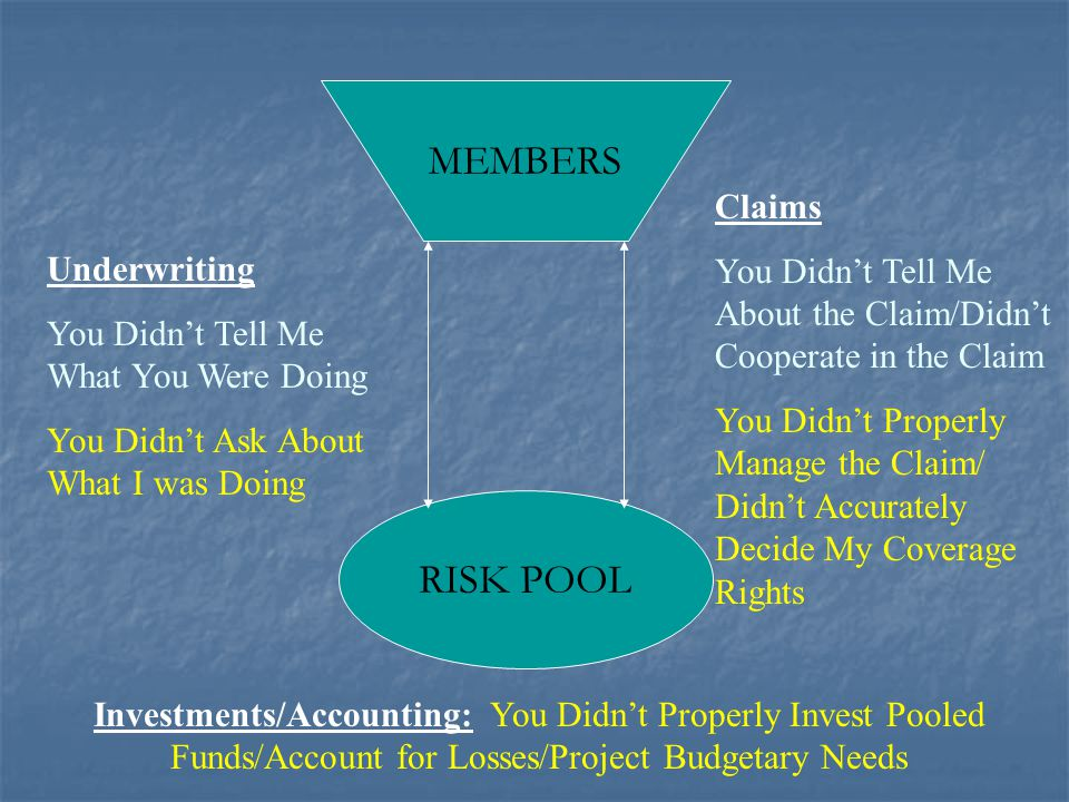 RISK POOL MEMBERS Underwriting You Didn't Tell Me What You Were Doing You Didn't Ask About What I was Doing Claims You Didn't Tell Me About the Claim/Didn't Cooperate in the Claim You Didn't Properly Manage the Claim/ Didn't Accurately Decide My Coverage Rights Investments/Accounting: You Didn't Properly Invest Pooled Funds/Account for Losses/Project Budgetary Needs