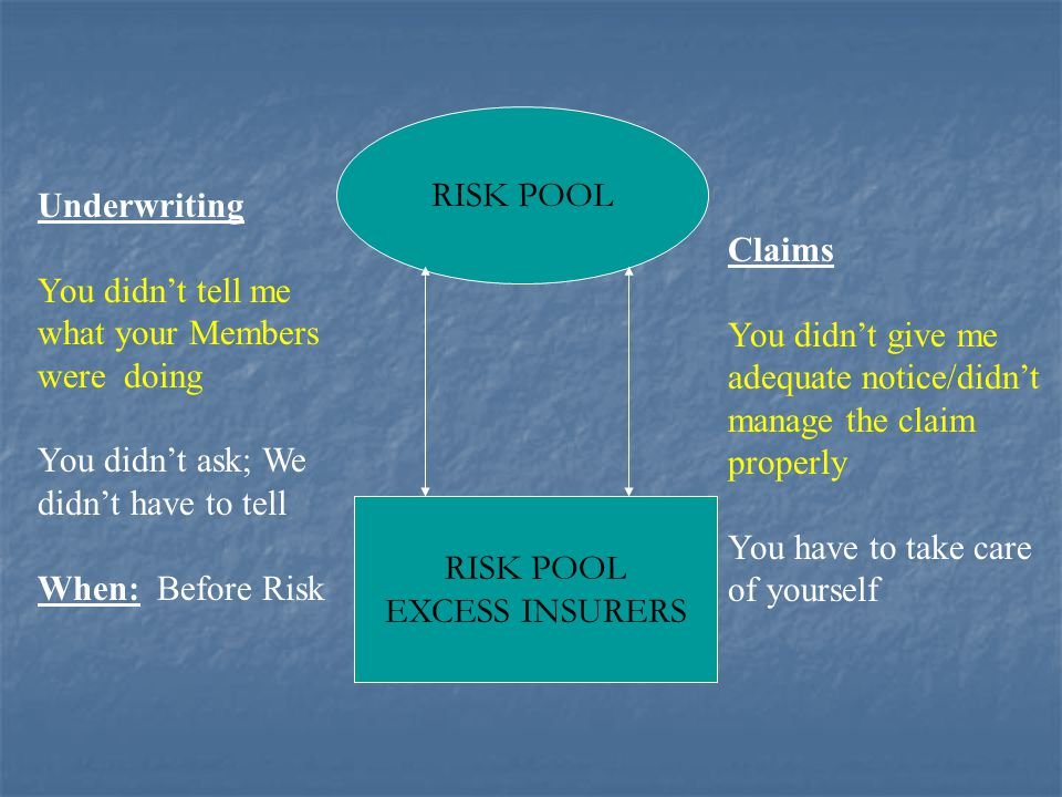 RISK POOL EXCESS INSURERS Underwriting You didn't tell me what your Members were doing You didn't ask; We didn't have to tell When: Before Risk Claims You didn't give me adequate notice/didn't manage the claim properly You have to take care of yourself