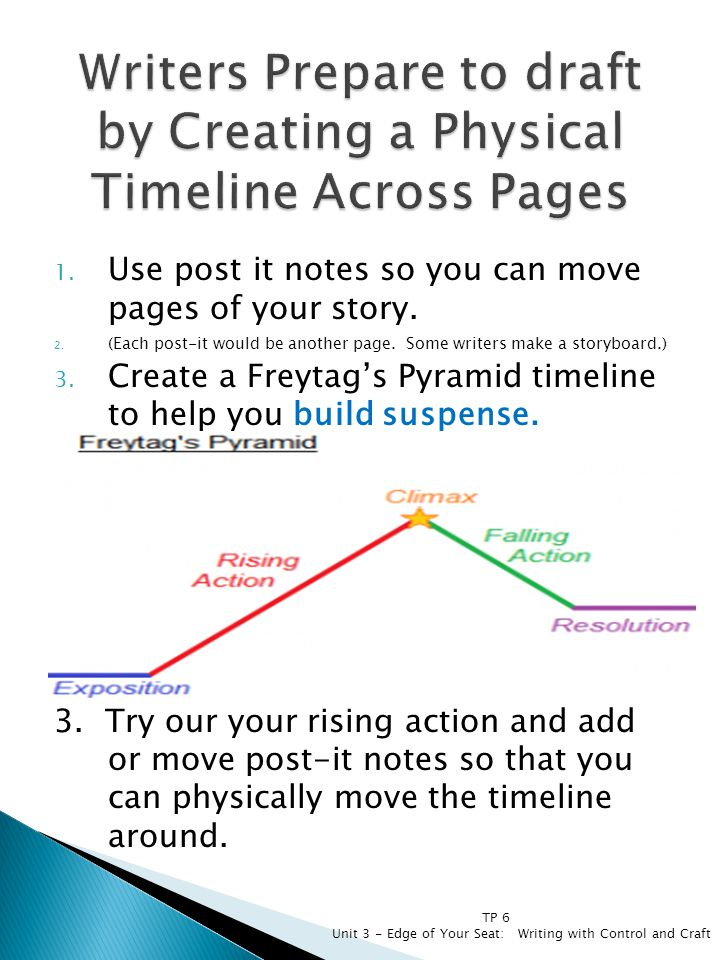 1. Use post it notes so you can move pages of your story. 2. (Each post-it would be another page. Some writers make a storyboard.) 3. Create a Freytag