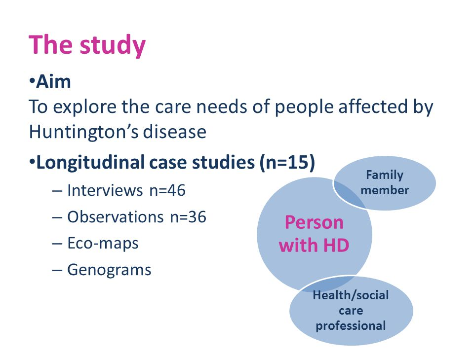 The study Aim To explore the care needs of people affected by Huntington's disease Longitudinal case studies (n=15) – Interviews n=46 – Observations n=36 – Eco-maps – Genograms Person with HD Family member Health/social care professional