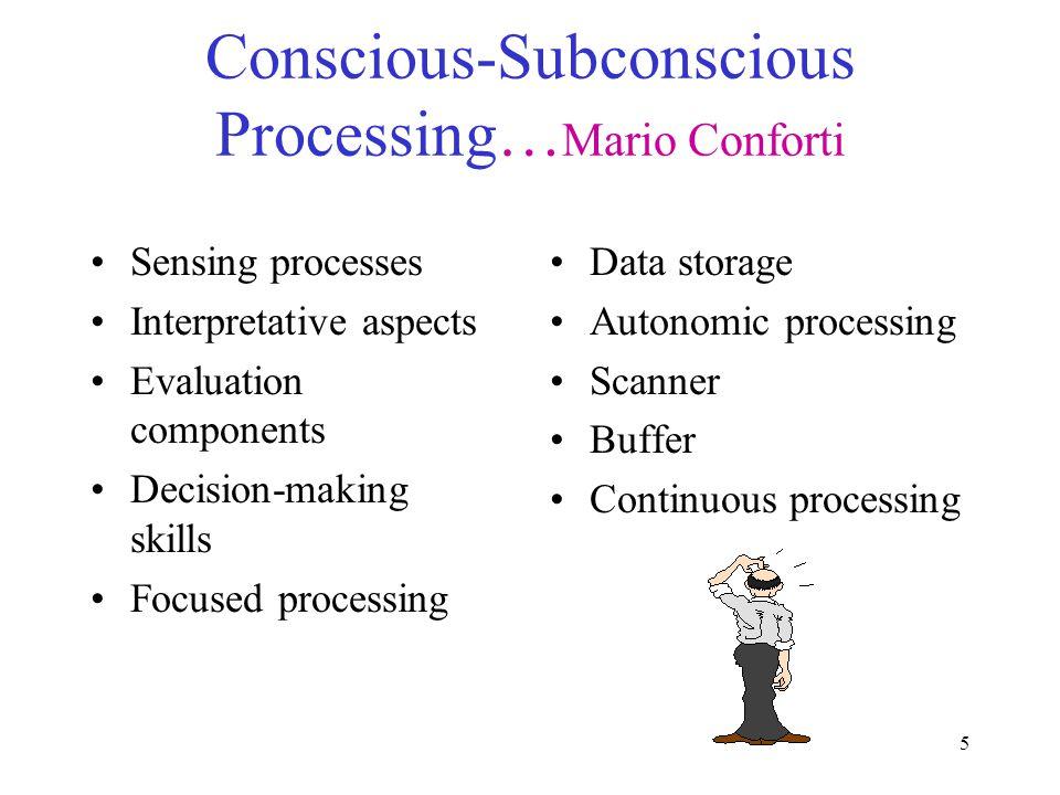 5 Conscious-Subconscious Processing… Mario Conforti Sensing processes Interpretative aspects Evaluation components Decision-making skills Focused processing Data storage Autonomic processing Scanner Buffer Continuous processing