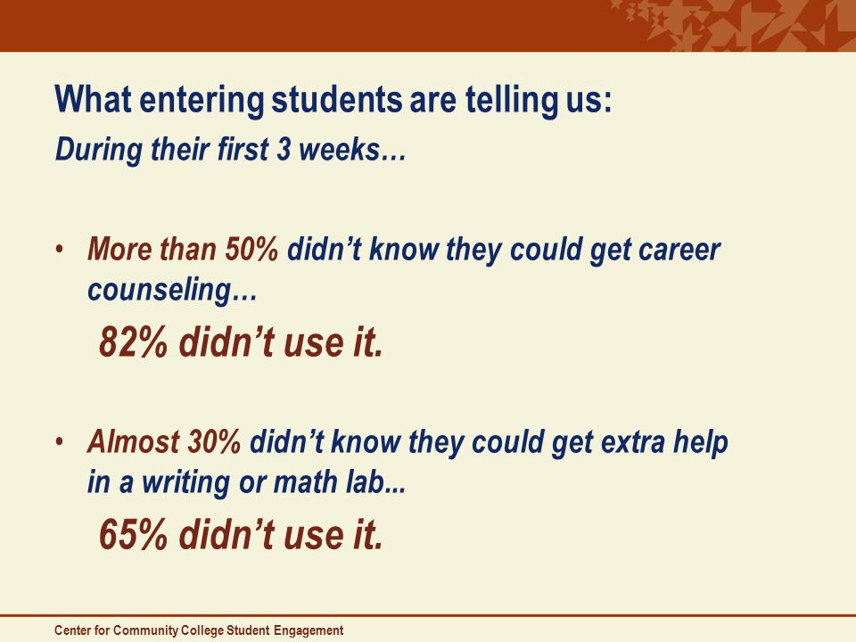 What entering students are telling us: During their first 3 weeks… More than 50% didn't know they could get career counseling… 82% didn't use it.