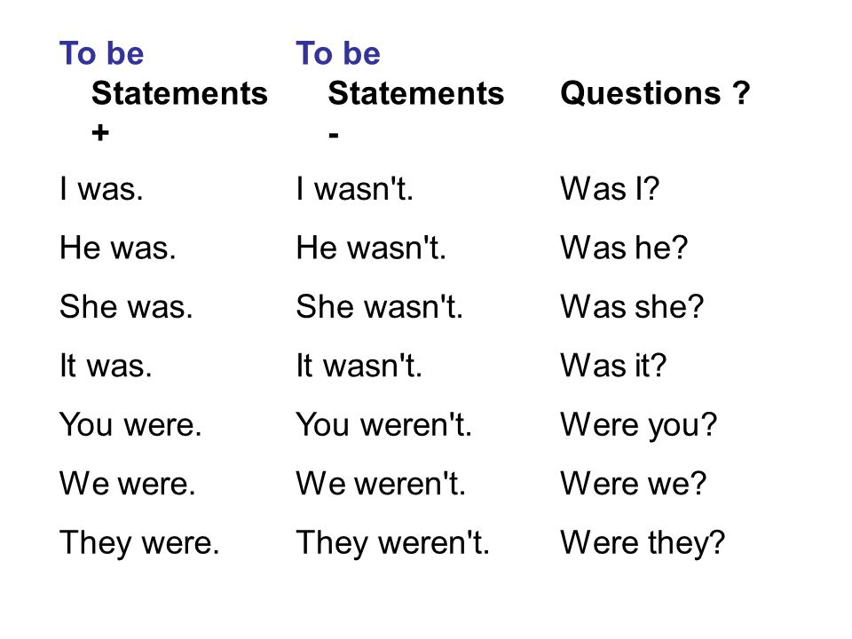 To be Statements + To be Statements - Questions ? I was.I wasn't.Was I? He was.He wasn't.Was he? She was.She wasn't.Was she? It was.It wasn't.Was it?