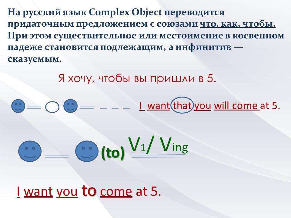 На русский язык Complex Object переводится придаточным предложением с союзами что, как, чтобы. При этом существительное или местоимение в косвенном па