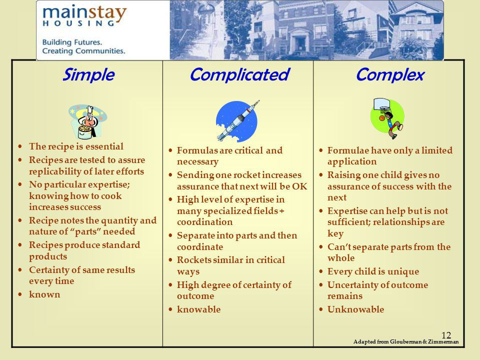 12 Simple The recipe is essential Recipes are tested to assure replicability of later efforts No particular expertise; knowing how to cook increases success Recipe notes the quantity and nature of parts needed Recipes produce standard products Certainty of same results every time known Complicated Formulas are critical and necessary Sending one rocket increases assurance that next will be OK High level of expertise in many specialized fields + coordination Separate into parts and then coordinate Rockets similar in critical ways High degree of certainty of outcome knowable Complex Formulae have only a limited application Raising one child gives no assurance of success with the next Expertise can help but is not sufficient; relationships are key Can't separate parts from the whole Every child is unique Uncertainty of outcome remains Unknowable Adapted from Glouberman & Zimmerman